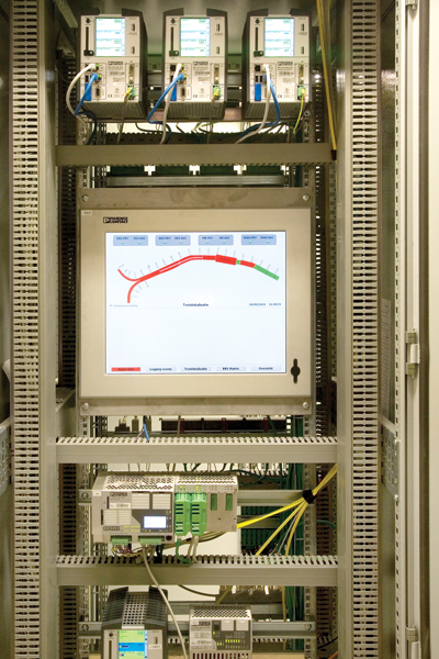 Four RFCs are integrated into the central controller unit.