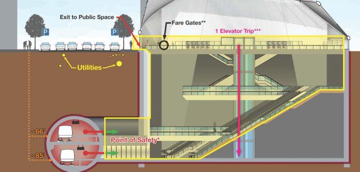 Can Single-Bore Tunneling Transform Urban Subway Construction?