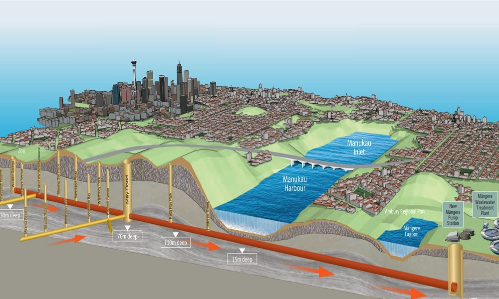 New Zealand's Largest Wastewater Tunnel One Step Closer to Start Date