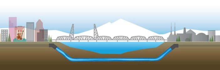 Portland's Willamette River Crossing to Ensure Resilient Water Supply