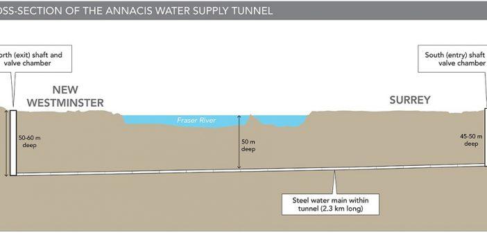 McMillen Jacobs Associates Awarded Annacis Tunnel Contract