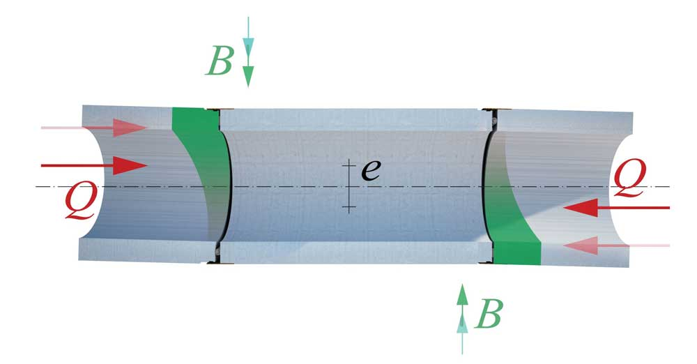 Stress distribution and eccentric loading with hydraulic joint