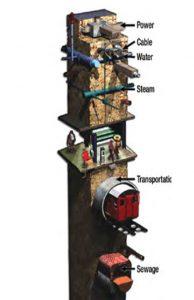 New York underground systems